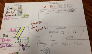 "Students created posters showing how they ""sharpen the saw"" in the 4 main areas of mind, body, heart, & soul."